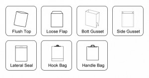 plastic bag types